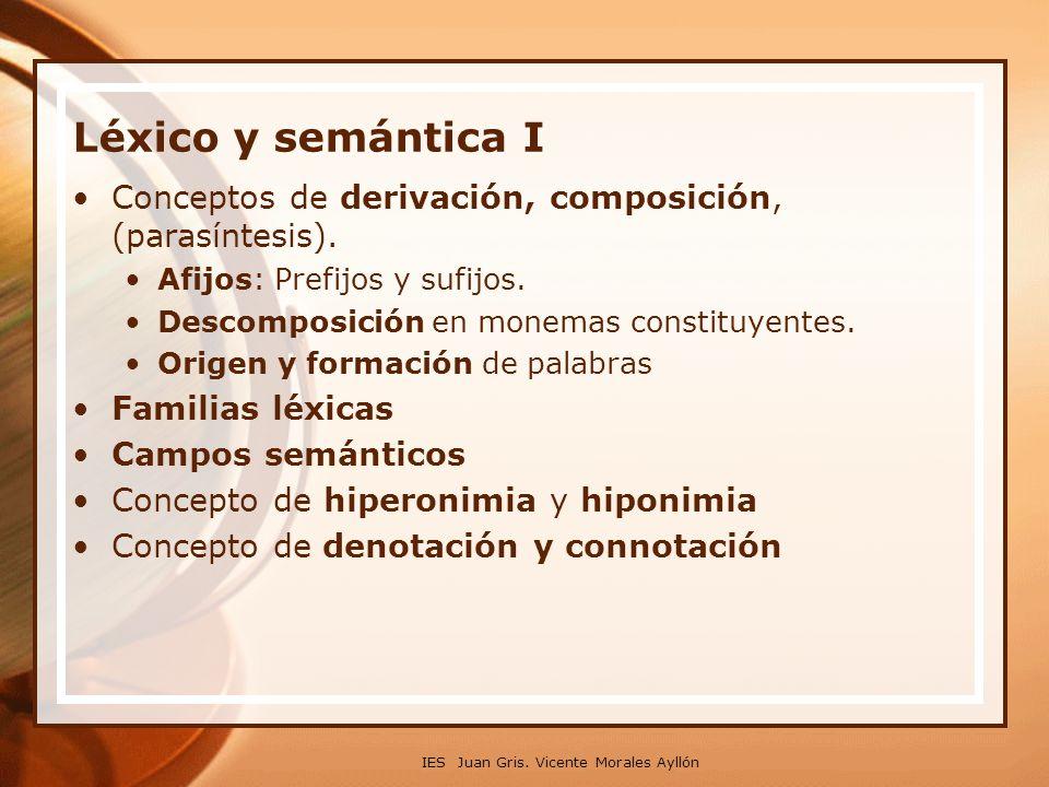 IES Juan Gris. Vicente Morales Ayllón Léxico y semántica I Conceptos de derivación, composición, (parasíntesis). Afijos: Prefijos y sufijos. Descompos