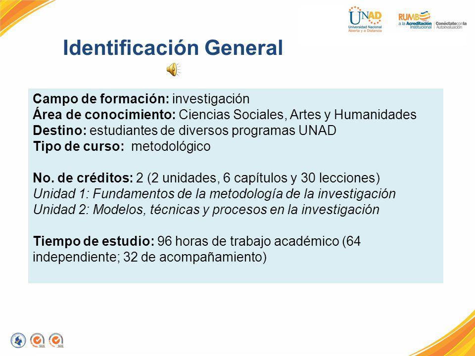ECSAH/Unidad Socio humanística 100103 Inducción General Curso Metodología de la Investigación Martha Liliana Palomino Leiva Directora de curso Agosto