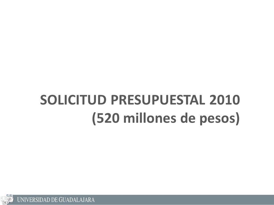 SOLICITUD PRESUPUESTAL 2010 (520 millones de pesos)