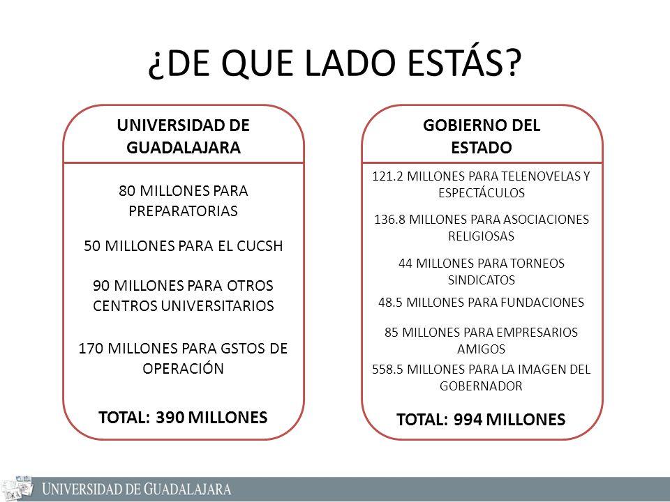 ¿DE QUE LADO ESTÁS? UNIVERSIDAD DE GUADALAJARA 80 MILLONES PARA PREPARATORIAS 50 MILLONES PARA EL CUCSH 90 MILLONES PARA OTROS CENTROS UNIVERSITARIOS