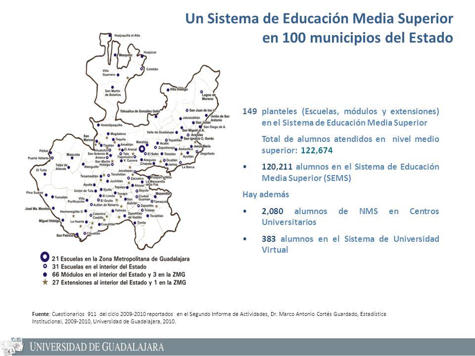 Un Sistema de Educación Media Superior en 100 municipios del Estado 149 planteles (Escuelas, módulos y extensiones) en el Sistema de Educación Media S