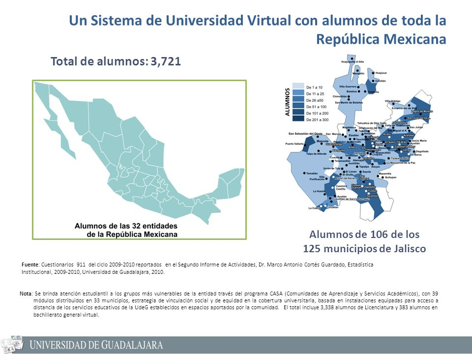 Total de alumnos: 3,721 Un Sistema de Universidad Virtual con alumnos de toda la República Mexicana Alumnos de 106 de los 125 municipios de Jalisco Nota: Se brinda atención estudiantil a los grupos más vulnerables de la entidad través del programa CASA (Comunidades de Aprendizaje y Servicios Académicos), con 39 módulos distribuidos en 33 municipios, estrategia de vinculación social y de equidad en la cobertura universitaria, basada en instalaciones equipadas para acceso a distancia de los servicios educativos de la UdeG establecidos en espacios aportados por la comunidad.