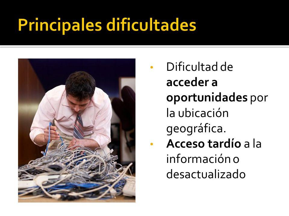 Dificultad de acceder a oportunidades por la ubicación geográfica.
