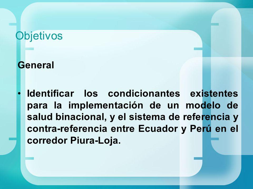 Objetivos General Identificar los condicionantes existentes para la implementación de un modelo de salud binacional, y el sistema de referencia y cont