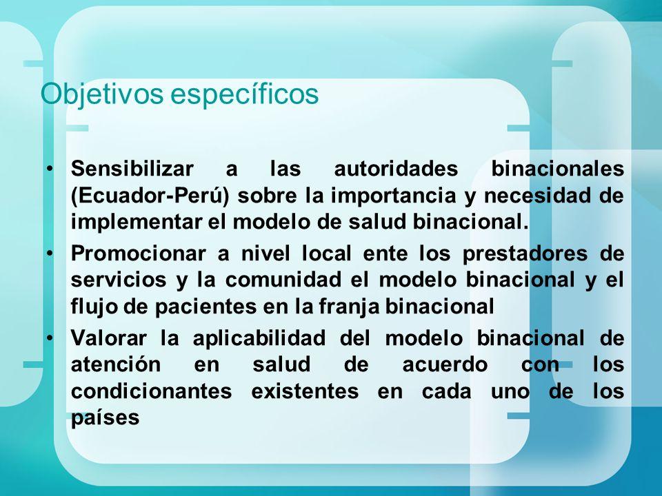 Objetivos específicos Sensibilizar a las autoridades binacionales (Ecuador-Perú) sobre la importancia y necesidad de implementar el modelo de salud bi