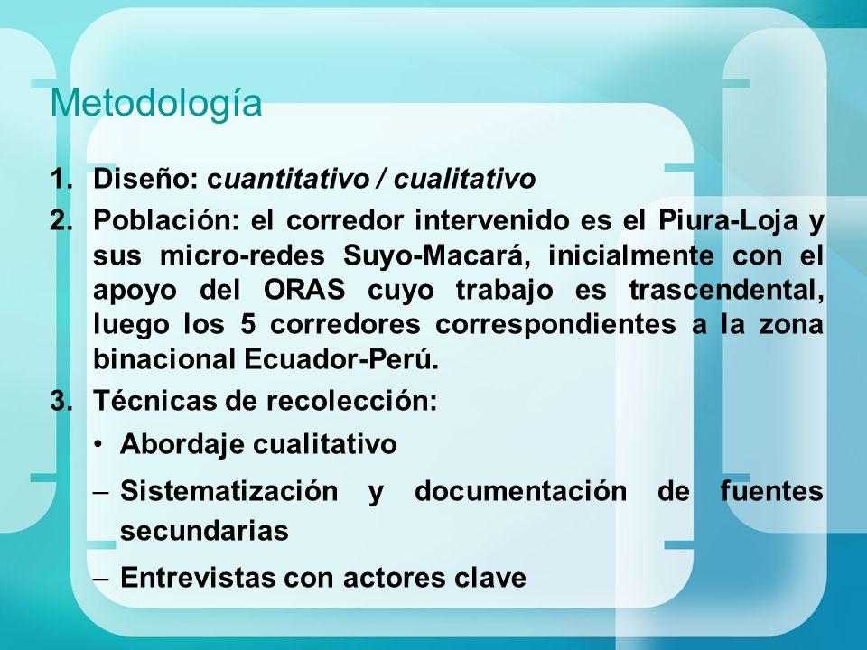 Metodología 1.Diseño: cuantitativo / cualitativo 2.Población: el corredor intervenido es el Piura-Loja y sus micro-redes Suyo-Macará, inicialmente con