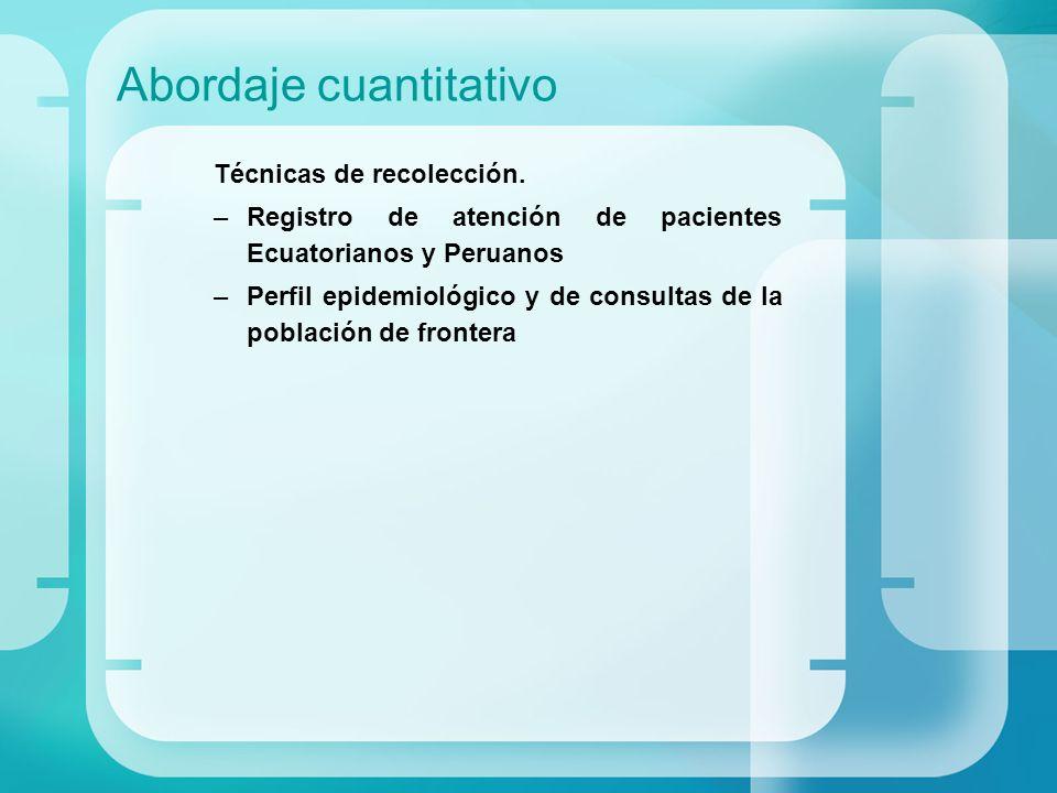 Abordaje cuantitativo Técnicas de recolección. –Registro de atención de pacientes Ecuatorianos y Peruanos –Perfil epidemiológico y de consultas de la