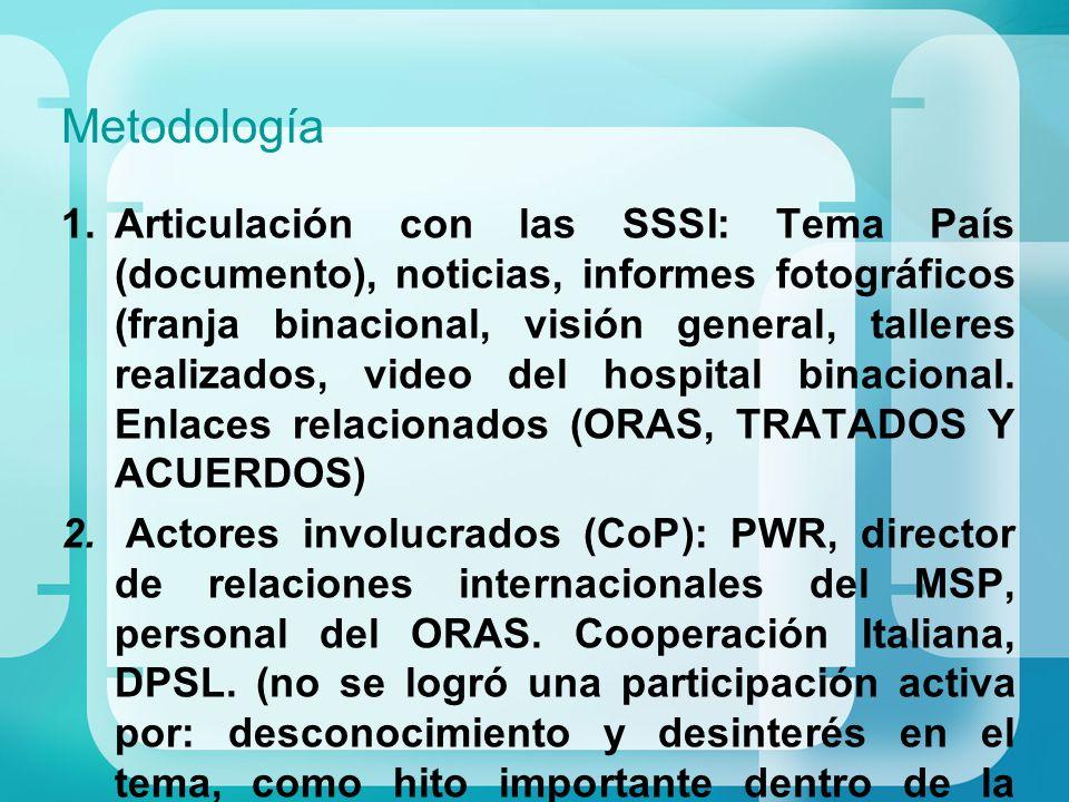 Metodología 1.Articulación con las SSSI: Tema País (documento), noticias, informes fotográficos (franja binacional, visión general, talleres realizado