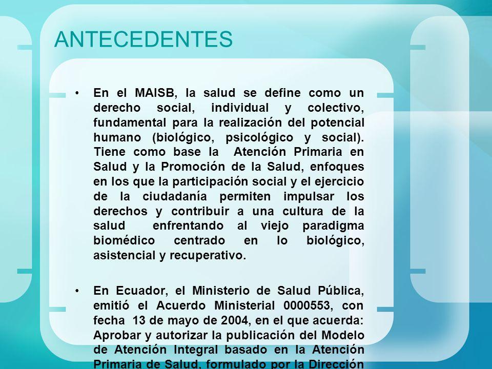ANTECEDENTES En el MAISB, la salud se define como un derecho social, individual y colectivo, fundamental para la realización del potencial humano (bio