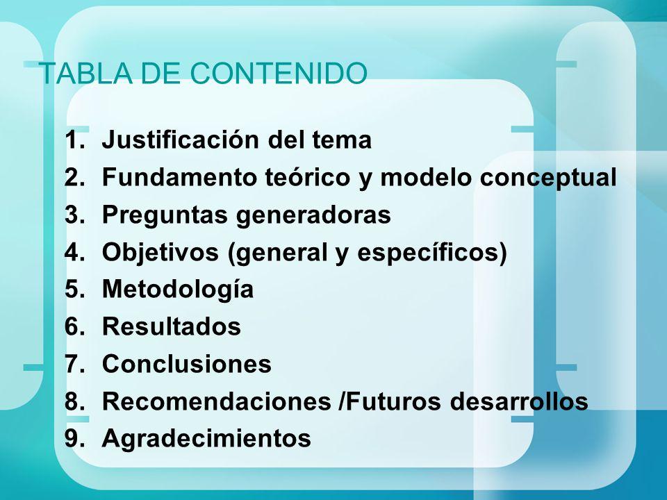 TABLA DE CONTENIDO 1.Justificación del tema 2.Fundamento teórico y modelo conceptual 3.Preguntas generadoras 4.Objetivos (general y específicos) 5.Met