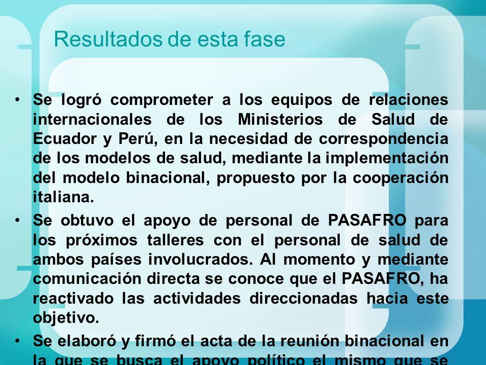 Resultados de esta fase Se logró comprometer a los equipos de relaciones internacionales de los Ministerios de Salud de Ecuador y Perú, en la necesida