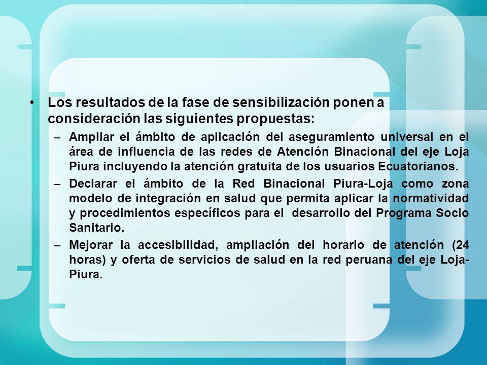 Los resultados de la fase de sensibilización ponen a consideración las siguientes propuestas: –Ampliar el ámbito de aplicación del aseguramiento unive