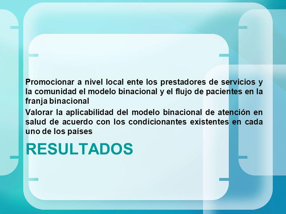 RESULTADOS Promocionar a nivel local ente los prestadores de servicios y la comunidad el modelo binacional y el flujo de pacientes en la franja binaci