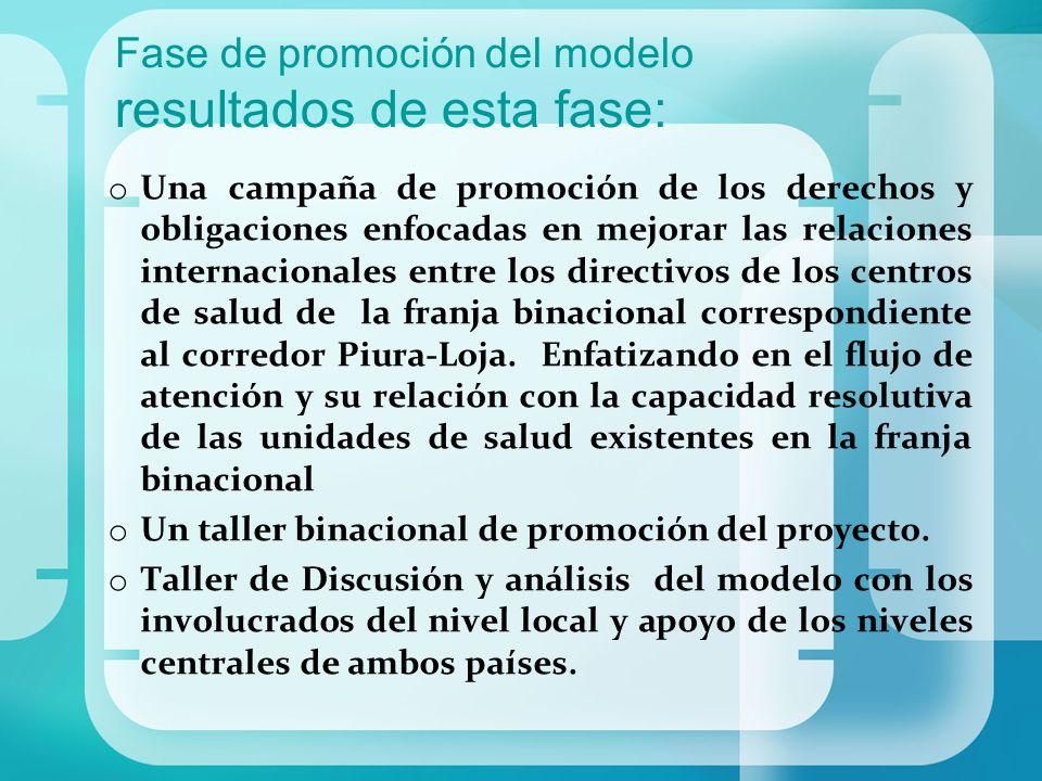Fase de promoción del modelo resultados de esta fase: o Una campaña de promoción de los derechos y obligaciones enfocadas en mejorar las relaciones in