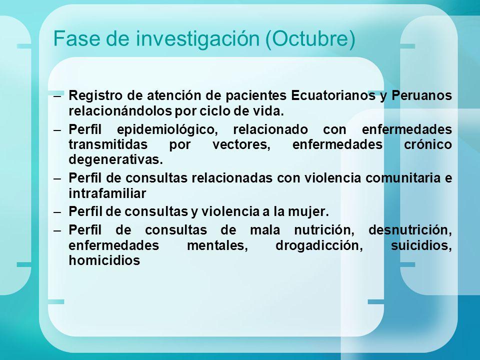 Fase de investigación (Octubre) –Registro de atención de pacientes Ecuatorianos y Peruanos relacionándolos por ciclo de vida. –Perfil epidemiológico,