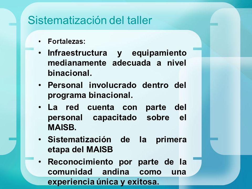 Sistematización del taller Fortalezas: Infraestructura y equipamiento medianamente adecuada a nivel binacional. Personal involucrado dentro del progra