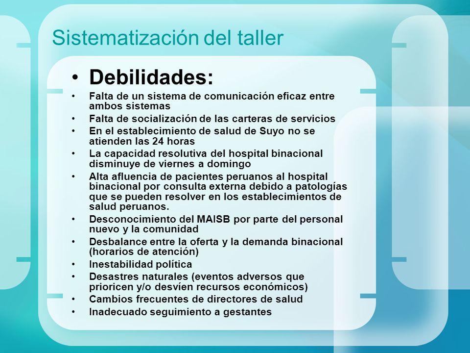 Sistematización del taller Debilidades: Falta de un sistema de comunicación eficaz entre ambos sistemas Falta de socialización de las carteras de serv