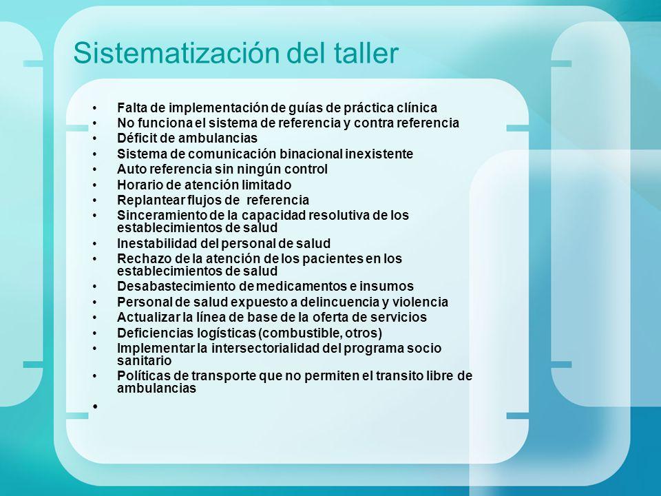 Sistematización del taller Falta de implementación de guías de práctica clínica No funciona el sistema de referencia y contra referencia Déficit de am