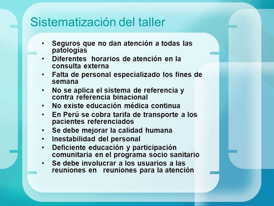 Sistematización del taller Seguros que no dan atención a todas las patologías Diferentes horarios de atención en la consulta externa Falta de personal