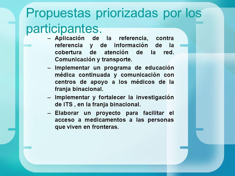 Propuestas priorizadas por los participantes. –Aplicación de la referencia, contra referencia y de información de la cobertura de atención de la red.