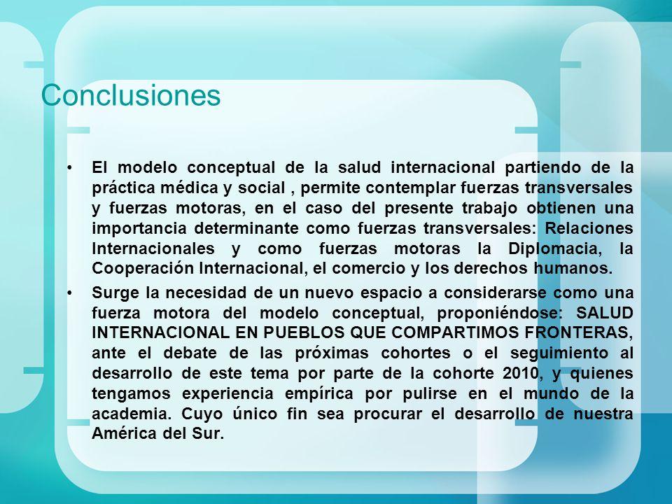 Conclusiones El modelo conceptual de la salud internacional partiendo de la práctica médica y social, permite contemplar fuerzas transversales y fuerz