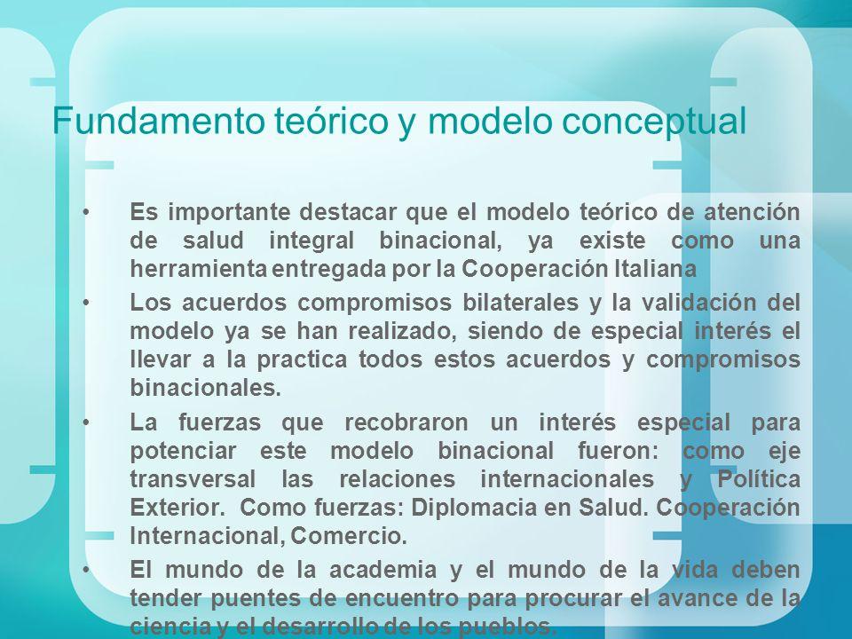 Fundamento teórico y modelo conceptual Es importante destacar que el modelo teórico de atención de salud integral binacional, ya existe como una herra
