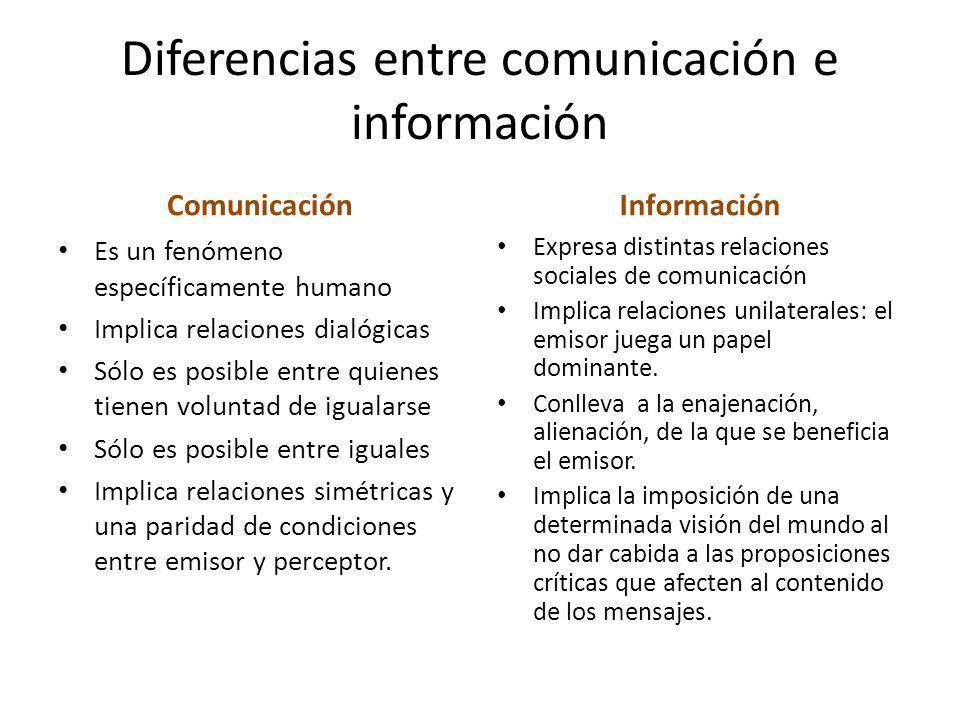 Diferencias entre comunicación e información Comunicación Es un fenómeno específicamente humano Implica relaciones dialógicas Sólo es posible entre qu