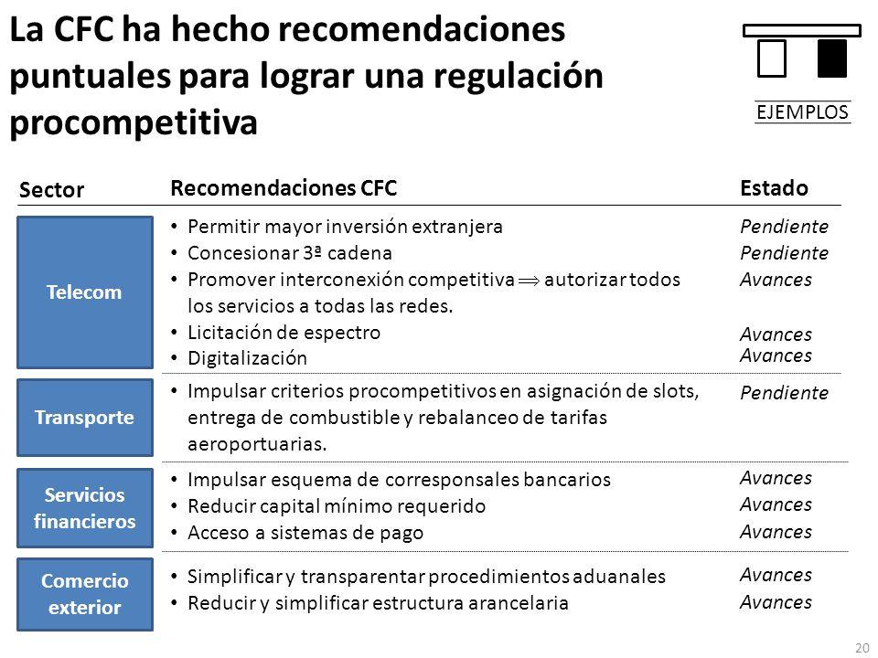 La CFC ha hecho recomendaciones puntuales para lograr una regulación procompetitiva EJEMPLOS Permitir mayor inversión extranjera Concesionar 3ª cadena