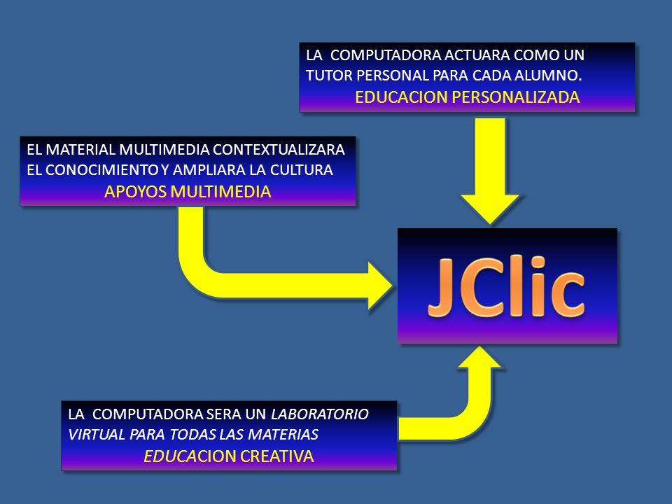 EL MATERIAL MULTIMEDIA CONTEXTUALIZARA EL CONOCIMIENTO Y AMPLIARA LA CULTURA APOYOS MULTIMEDIA EL MATERIAL MULTIMEDIA CONTEXTUALIZARA EL CONOCIMIENTO