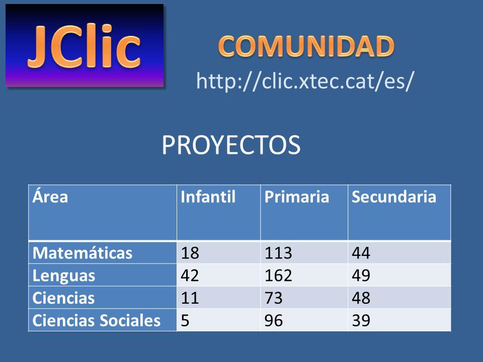http://clic.xtec.cat/es/ ÁreaInfantilPrimariaSecundaria Matemáticas1811344 Lenguas4216249 Ciencias117348 Ciencias Sociales59639 PROYECTOS