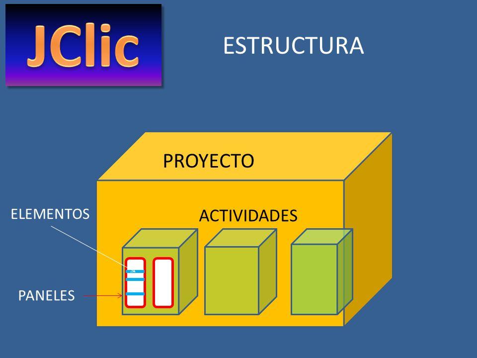 ESTRUCTURA PROYECTO ACTIVIDADES PANELES ELEMENTOS