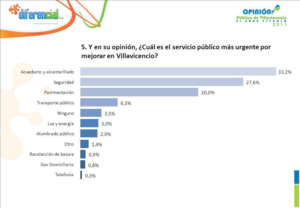 5.Y en su opinión, ¿Cuál es el servicio público más urgente por mejorar en Villavicencio.