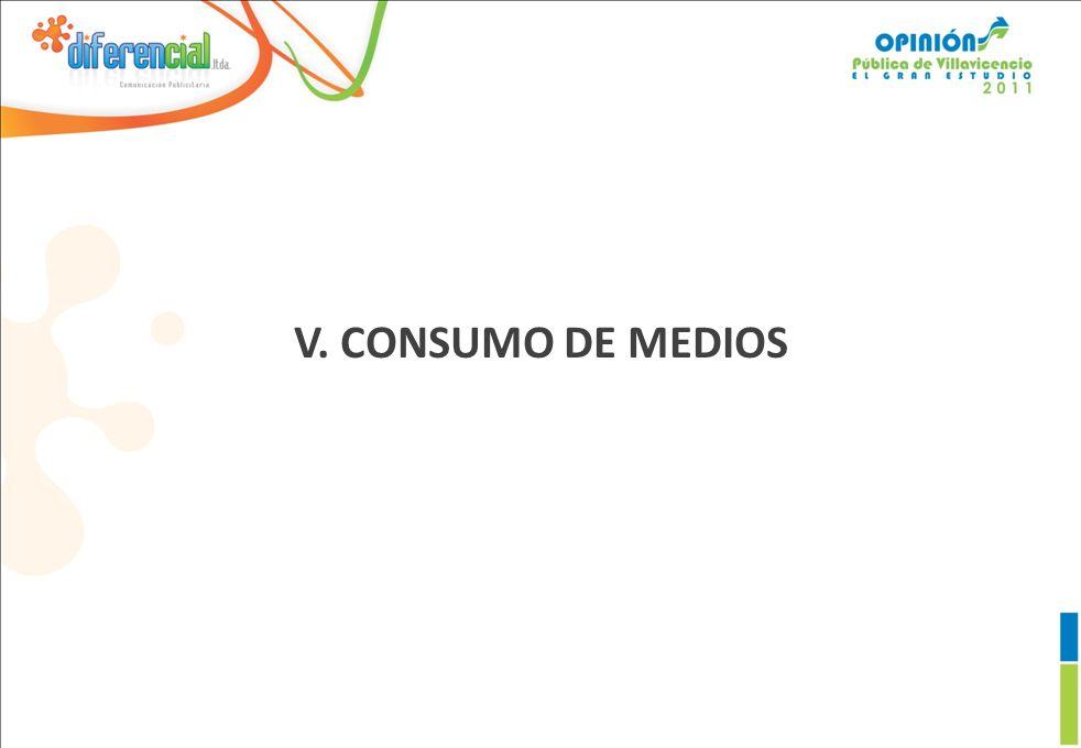 V. CONSUMO DE MEDIOS