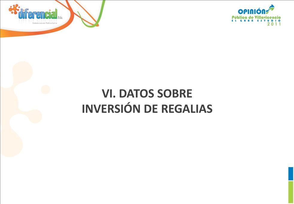 VI. DATOS SOBRE INVERSIÓN DE REGALIAS