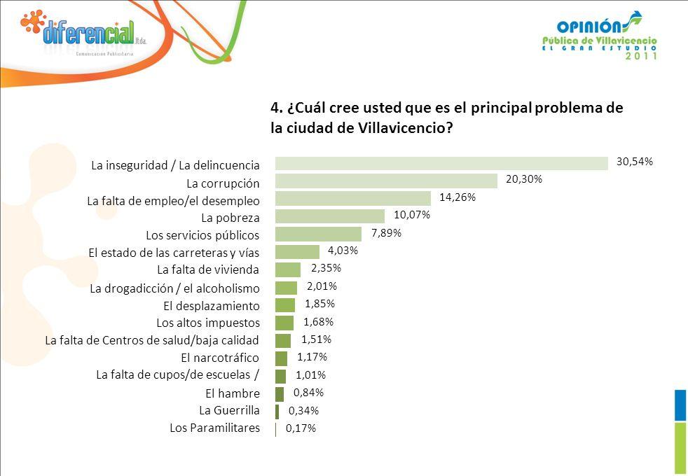 4.¿Cuál cree usted que es el principal problema de la ciudad de Villavicencio.