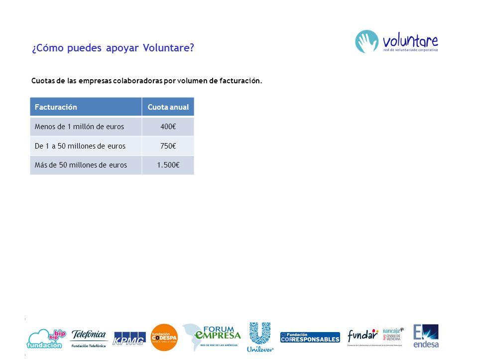 ¿Cómo puedes apoyar Voluntare? Cuotas de las empresas colaboradoras por volumen de facturación. FacturaciónCuota anual Menos de 1 millón de euros400 D