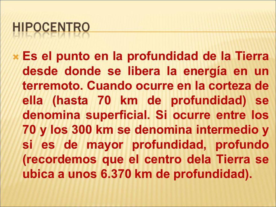 Es el punto en la profundidad de la Tierra desde donde se libera la energía en un terremoto. Cuando ocurre en la corteza de ella (hasta 70 km de profu