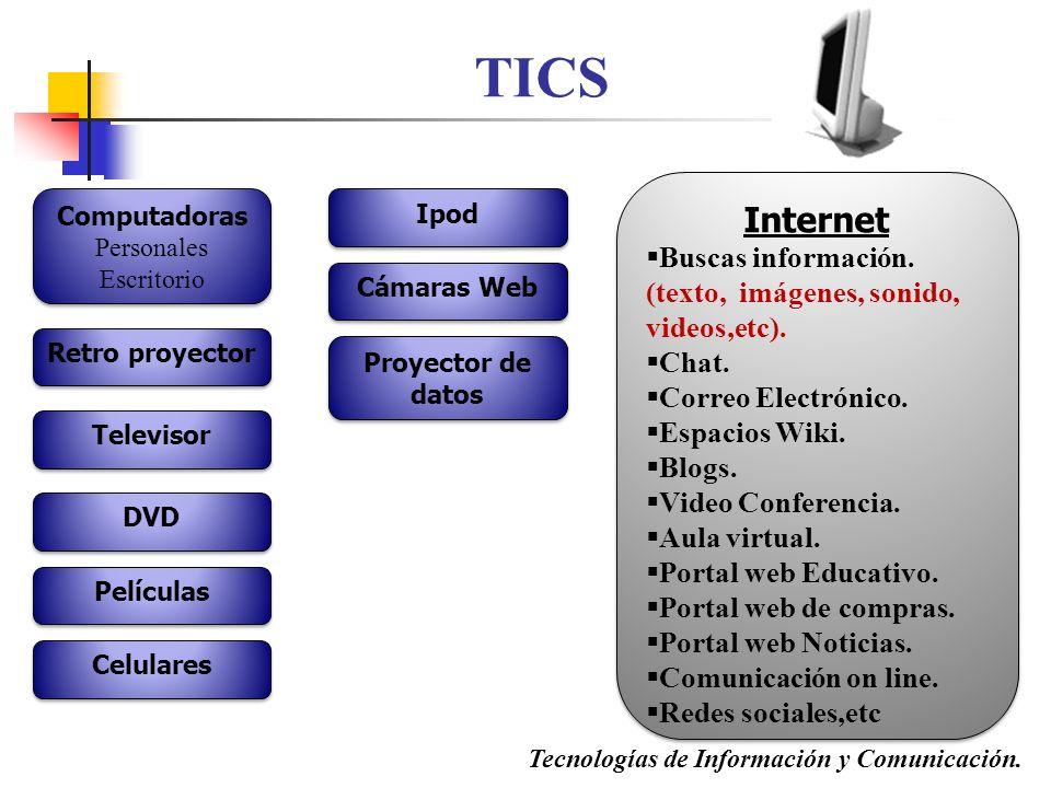 TICS Computadoras Personales Escritorio Computadoras Personales Escritorio Internet Buscas información. (texto, imágenes, sonido, videos,etc). Chat. C