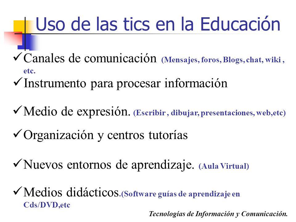 Uso de las tics en la Educación Canales de comunicación (Mensajes, foros, Blogs, chat, wiki, etc. Instrumento para procesar información Medio de expre