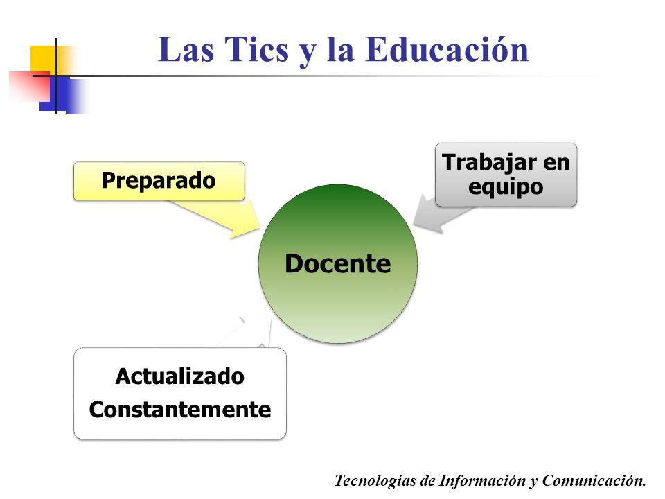 Tecnologías de Información y Comunicación. Docente Preparado Actualizado Constantemente Trabajar en equipo Las Tics y la Educación