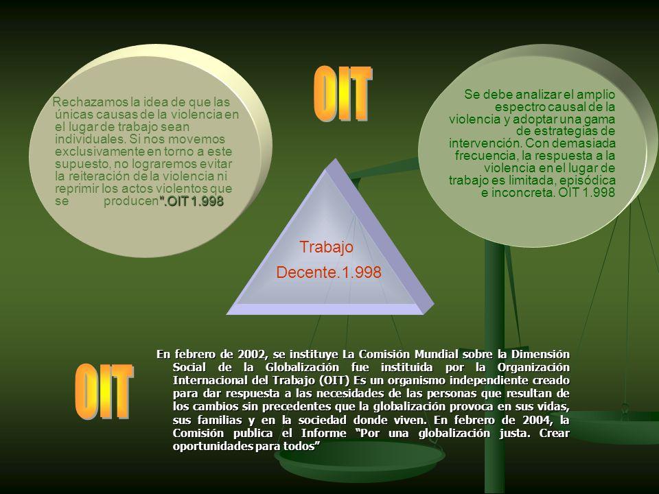 RELACIONES JURIDICAS Laborales en la Administración Persona / Persona