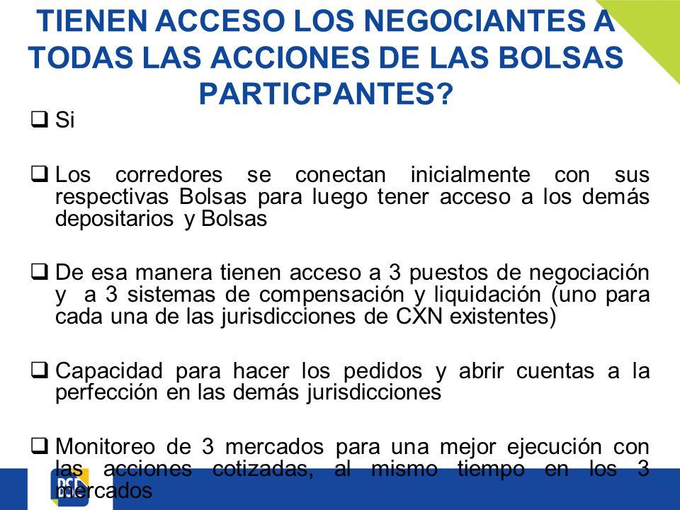 TIENEN ACCESO LOS NEGOCIANTES A TODAS LAS ACCIONES DE LAS BOLSAS PARTICPANTES.