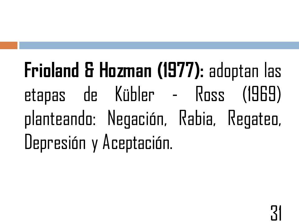 Weisman (1975): formuló 5 etapas de crisis emocional en el proceso de divorcio: Negación, Pérdida y depresión, Rabia y ambivalencia, Reorientación del estilo de vida e identidad, Aceptación de un nuevo nivel de funcionamiento.