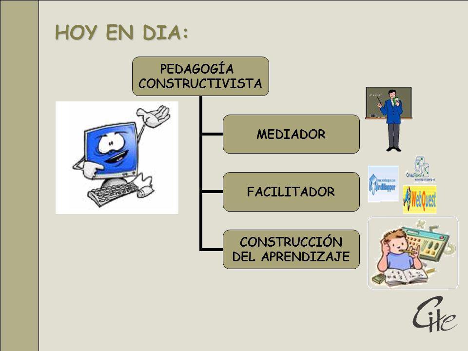 Organización de la documentación.Organización de la documentación.