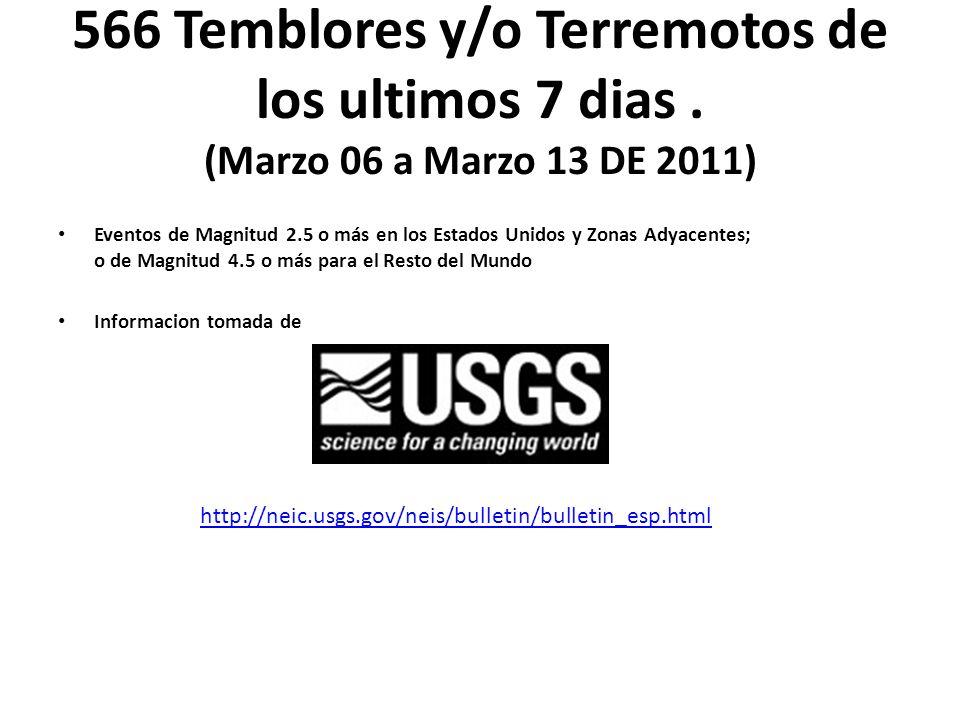 566 Temblores y/o Terremotos de los ultimos 7 dias. (Marzo 06 a Marzo 13 DE 2011) Eventos de Magnitud 2.5 o más en los Estados Unidos y Zonas Adyacent