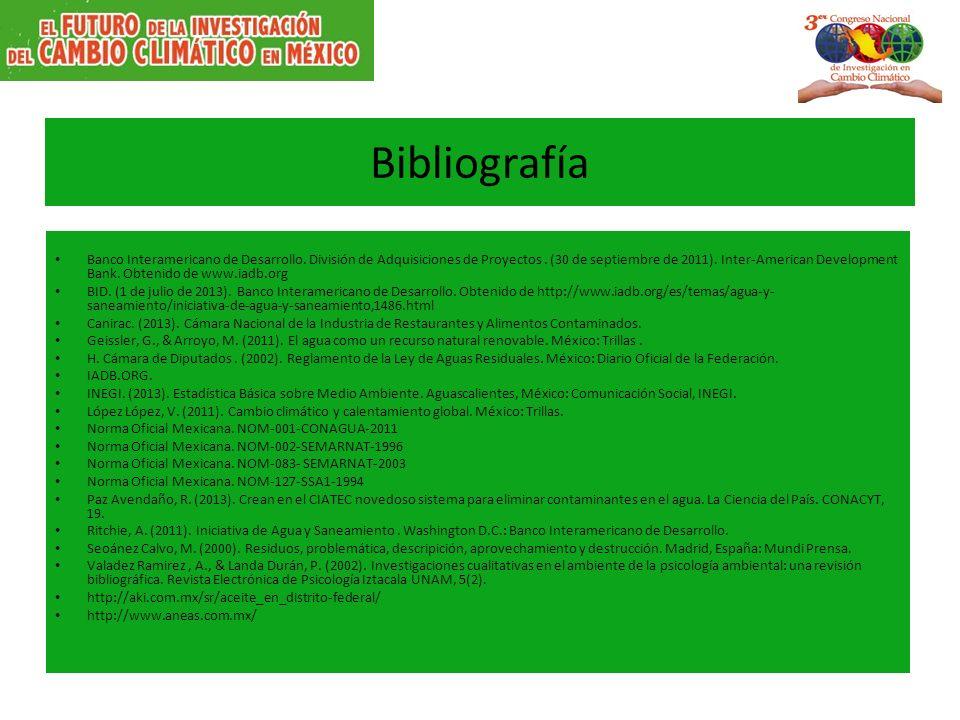 Bibliografía Banco Interamericano de Desarrollo. División de Adquisiciones de Proyectos. (30 de septiembre de 2011). Inter-American Development Bank.