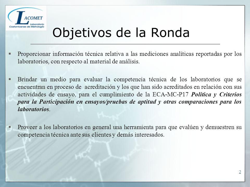 Objetivos de la Ronda Proporcionar información técnica relativa a las mediciones analíticas reportadas por los laboratorios, con respecto al material