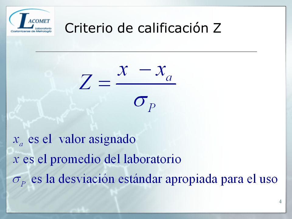 Criterio de calificación Z 4