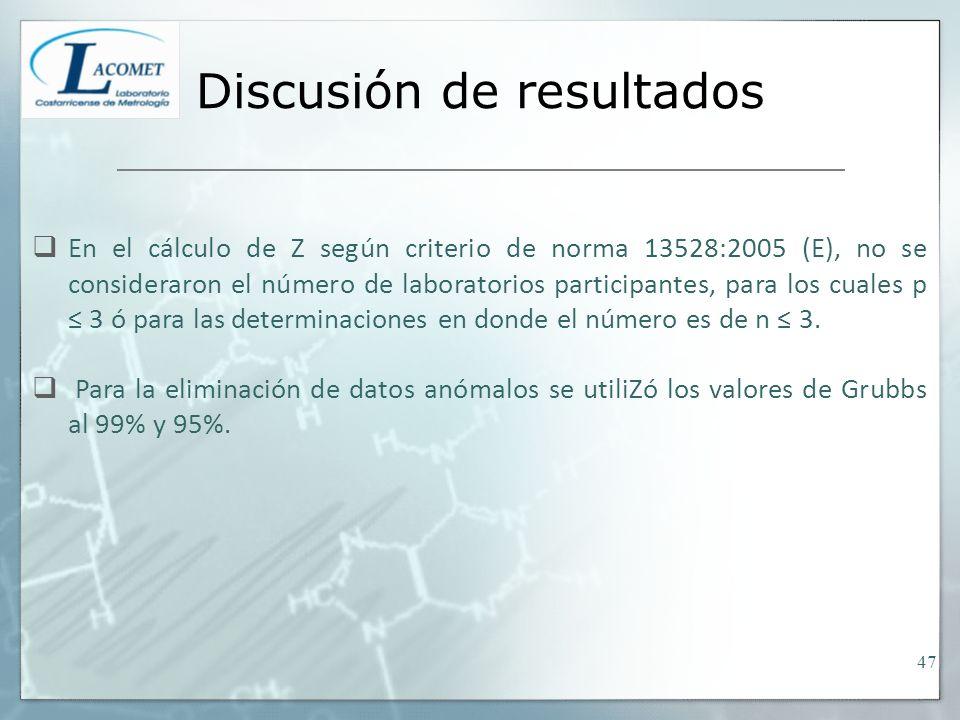 En el cálculo de Z según criterio de norma 13528:2005 (E), no se consideraron el número de laboratorios participantes, para los cuales p 3 ó para las determinaciones en donde el número es de n 3.