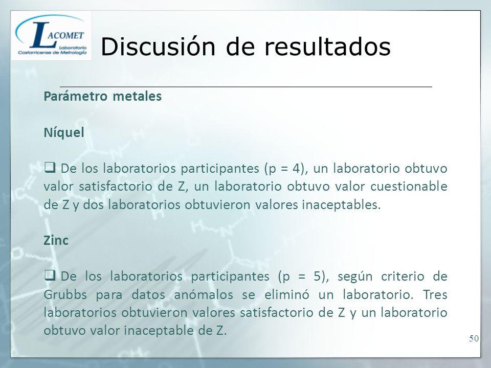 Parámetro metales Níquel De los laboratorios participantes (p = 4), un laboratorio obtuvo valor satisfactorio de Z, un laboratorio obtuvo valor cuestionable de Z y dos laboratorios obtuvieron valores inaceptables.